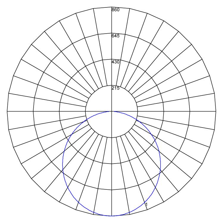 Aureled dropped polarcurve v1 100521