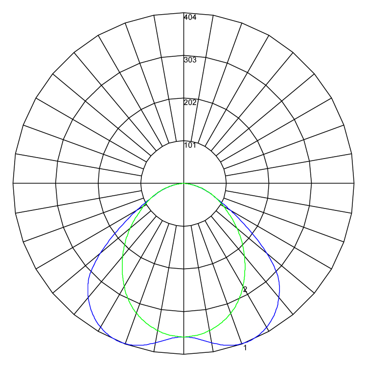 Circadia White Duo v1 100521