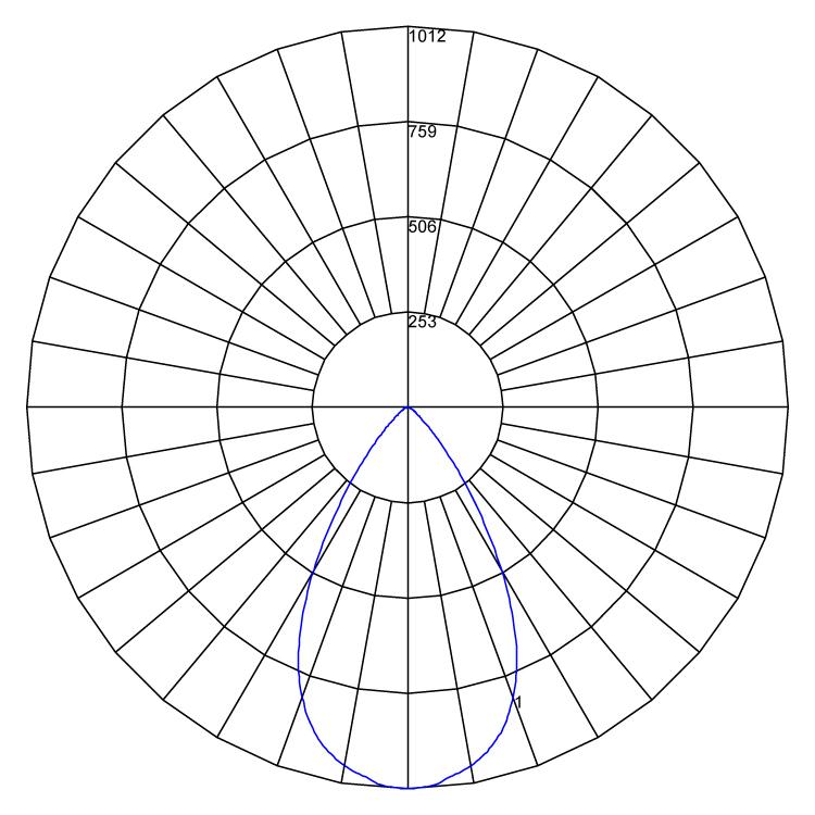 Cirkel Round Fixed 60degree v1 100521
