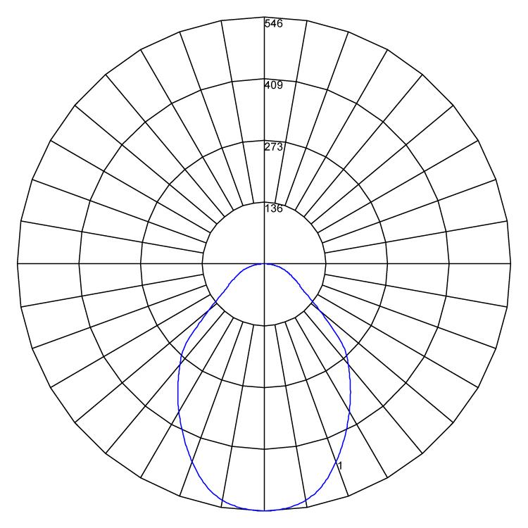 Clarico Down Polarcurve v1 100521