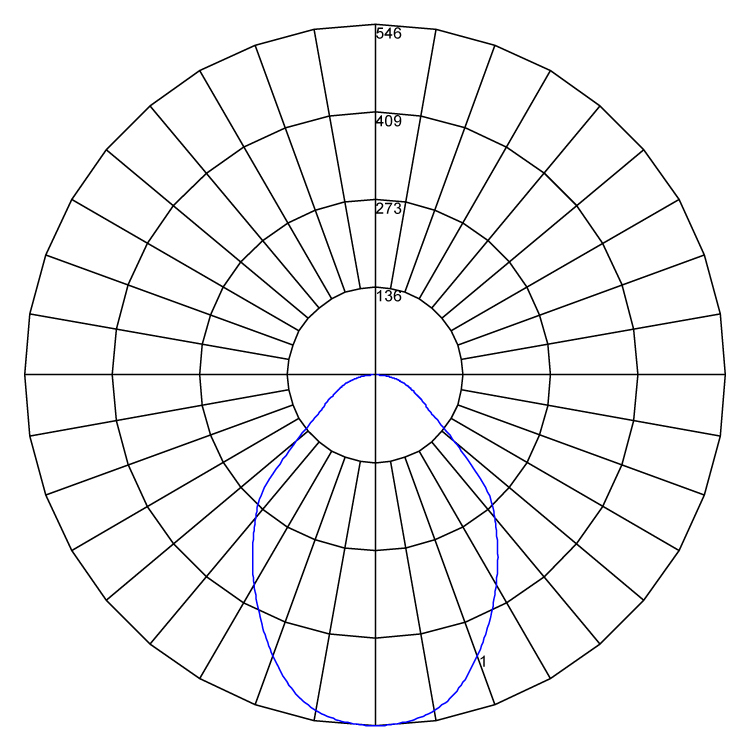 Clarico Up Polarcurve v1 100521
