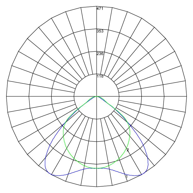 Indigo Maestro Beta Concealed Air Polarcurve v1 100521