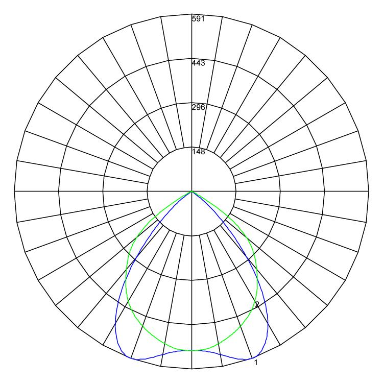 Multifive Air Polarcurve v1 100521