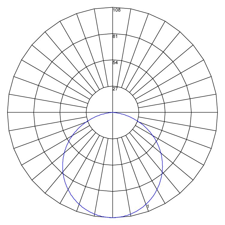 Nitecell polarcurve v1
