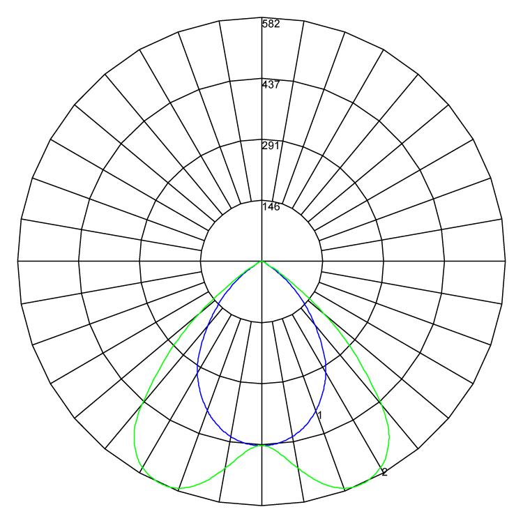 Omni POD downlight fixed CCT black polarcurve v1