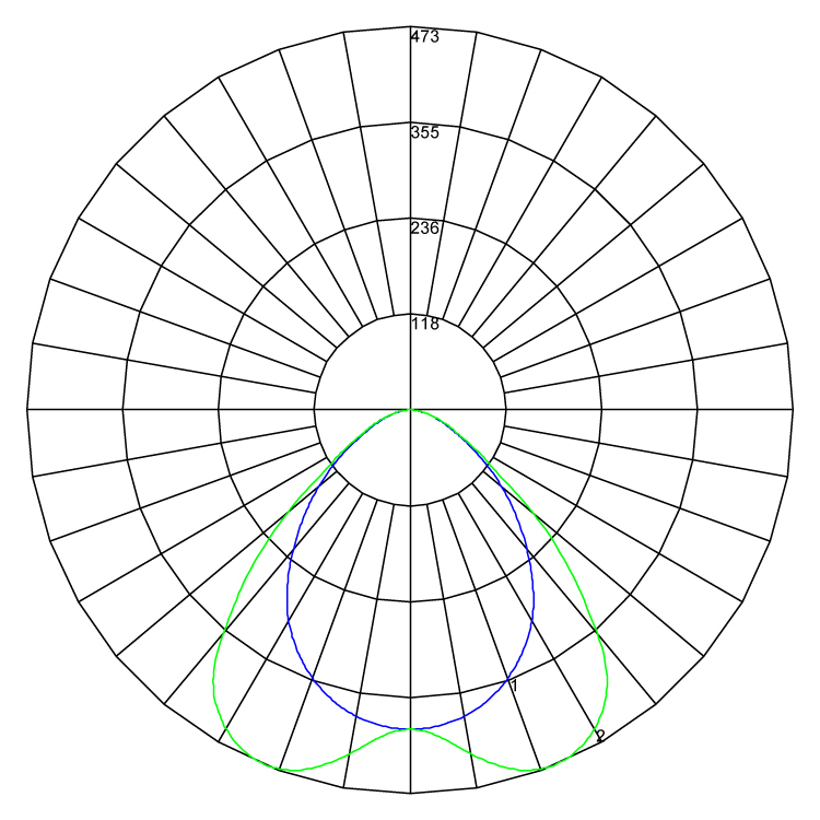 Omni POD downlight fixed CCT white polarcurve v1