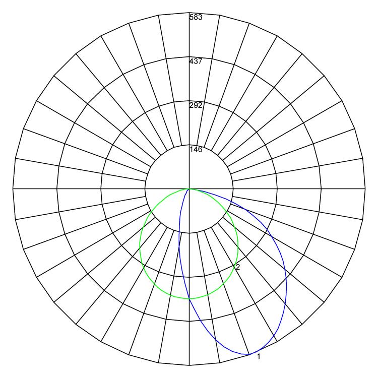 Ray Polarcurve v1 100521