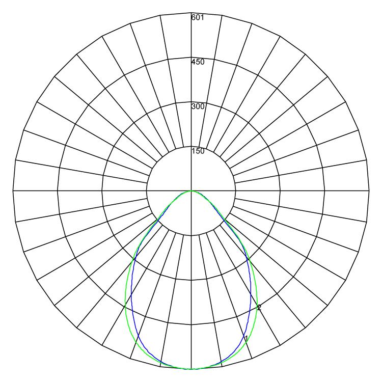 Secureroom polarcurve v1