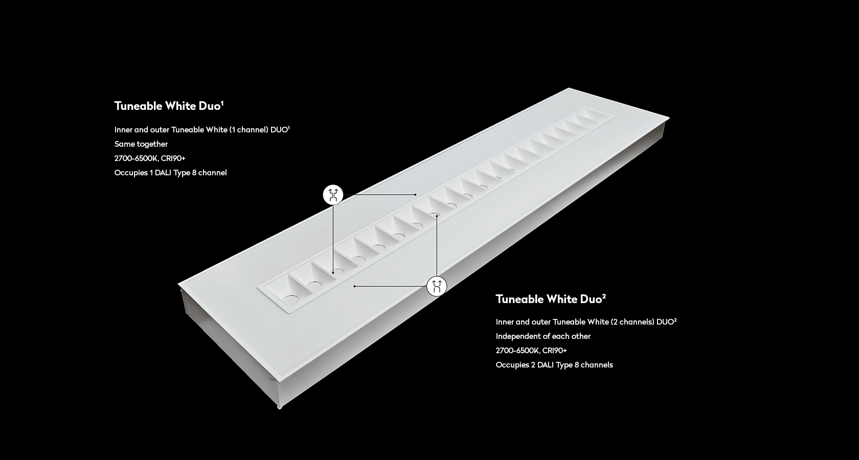 Tuneable white banner image