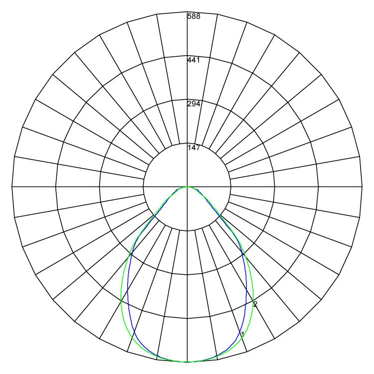 Vertex Air Polarcurve v1 100521