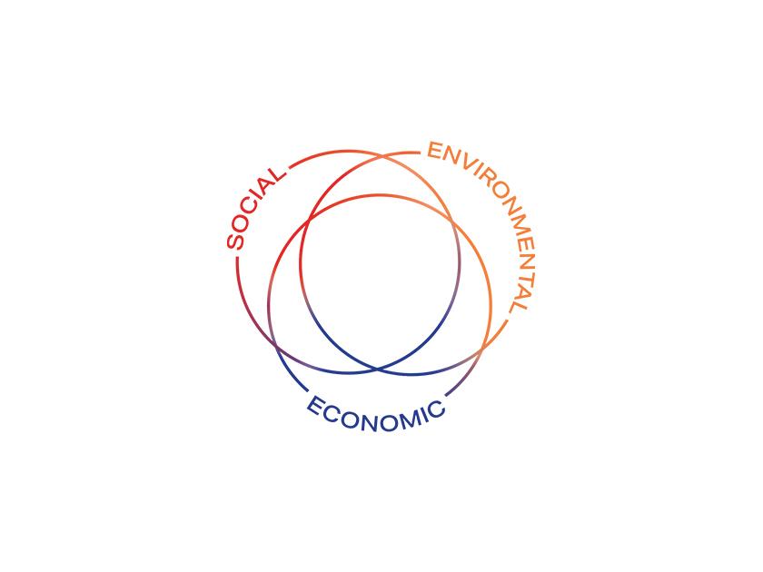 Media block sustainability diagram